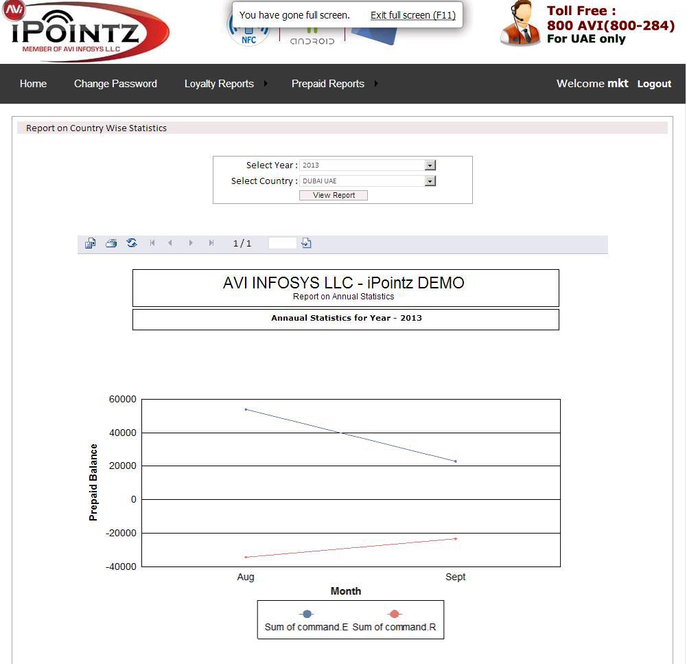 Ipointz Marketing ReportSample Marketing Report SaaS UAE – Sample Marketing Report